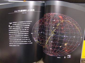 この全天図はハッブルが観測した領域